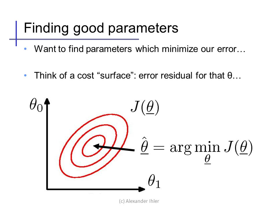 "Finding good parameters Want to find parameters which minimize our error… Think of a cost ""surface"": error residual for that θ… (c) Alexander Ihler"