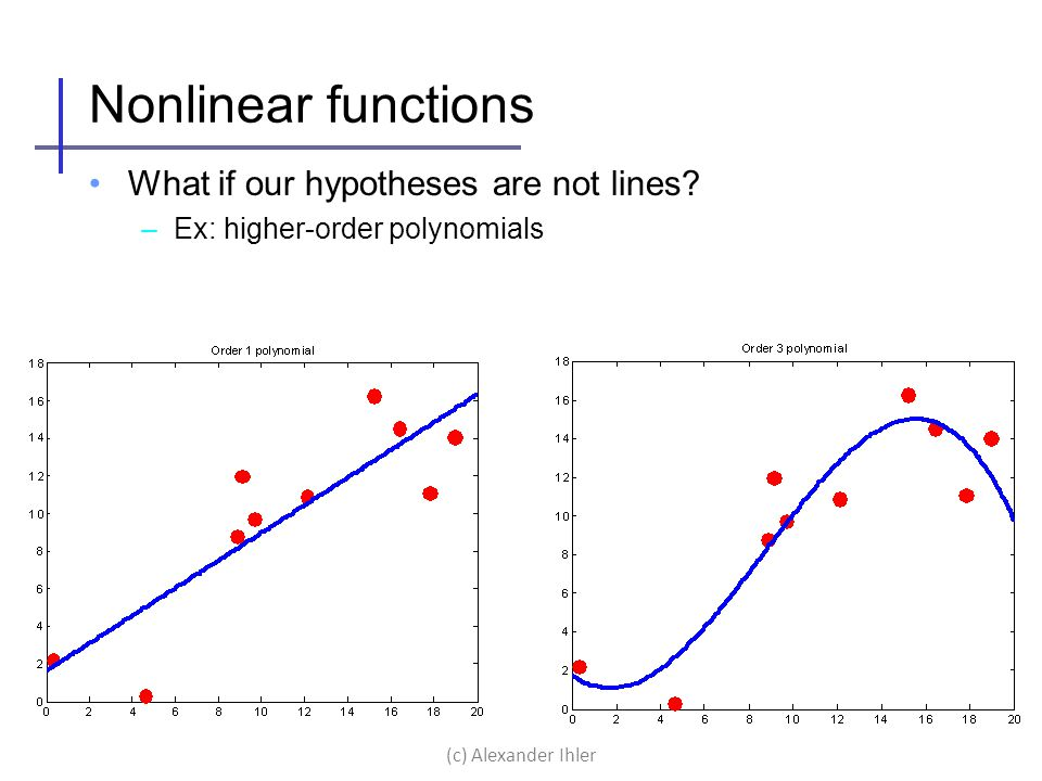 Nonlinear functions What if our hypotheses are not lines? –Ex: higher-order polynomials (c) Alexander Ihler