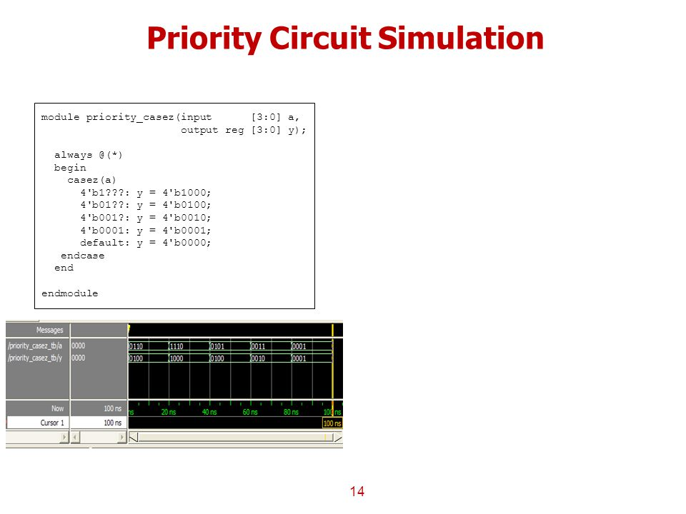 Priority Circuit Simulation 14 module priority_casez(input [3:0] a, output reg [3:0] y); always @(*) begin casez(a) 4'b1???: y = 4'b1000; 4'b01??: y =