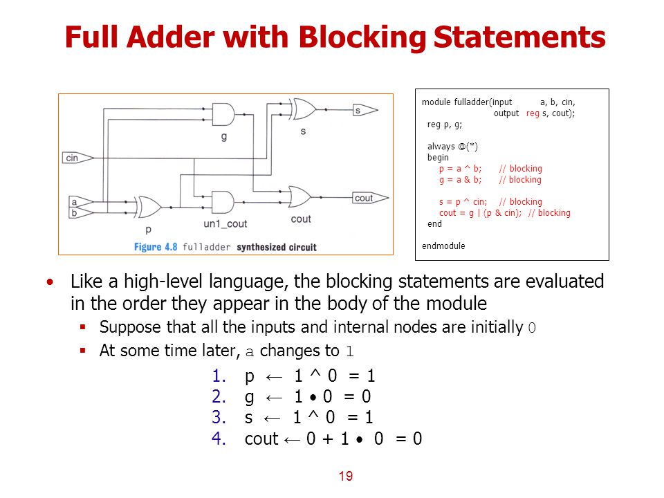 Full Adder with Blocking Statements 19 Like a high-level language, the blocking statements are evaluated in the order they appear in the body of the m