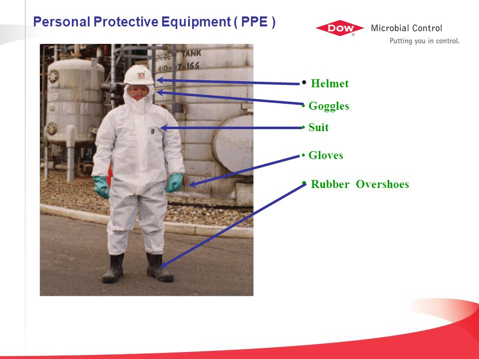 Personal Protective Equipment ( PPE ) Helmet Goggles Suit Gloves Rubber Overshoes