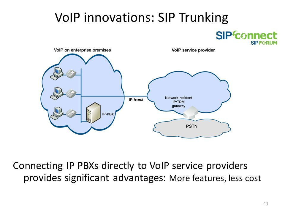 VoIP innovations: SIP Trunking Connecting IP PBXs directly to VoIP service providers provides significant advantages: More features, less cost 44