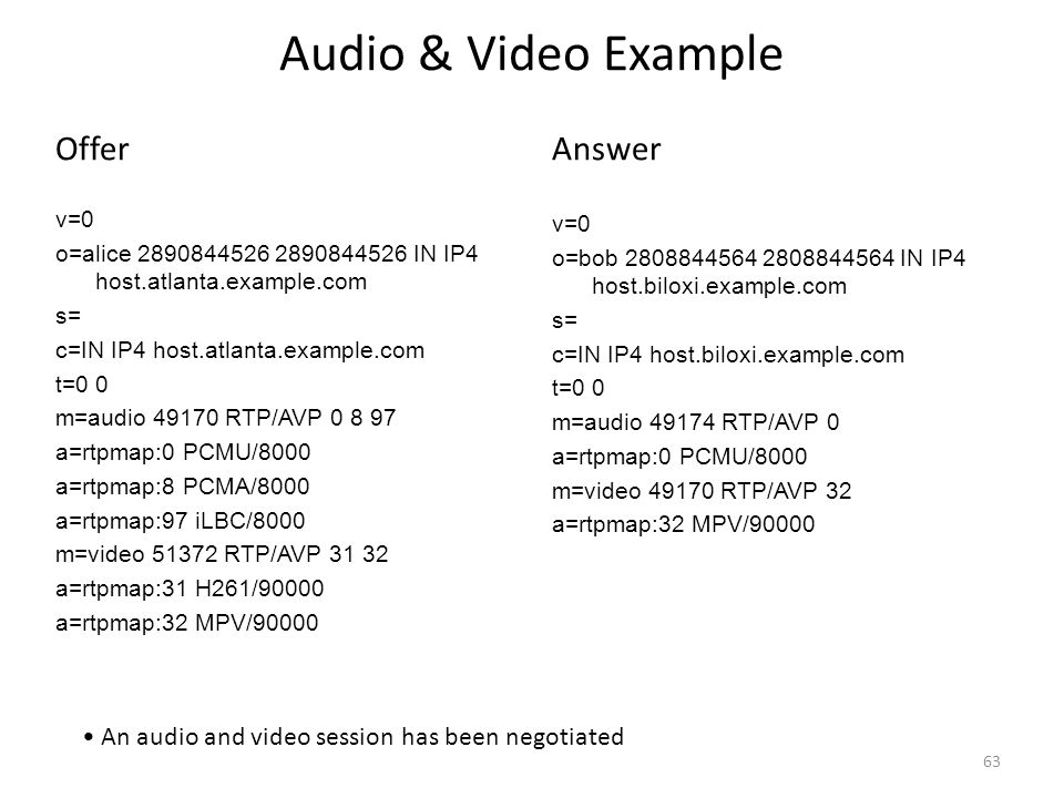 Audio & Video Example Offer v=0 o=alice 2890844526 2890844526 IN IP4 host.atlanta.example.com s= c=IN IP4 host.atlanta.example.com t=0 0 m=audio 49170 RTP/AVP 0 8 97 a=rtpmap:0 PCMU/8000 a=rtpmap:8 PCMA/8000 a=rtpmap:97 iLBC/8000 m=video 51372 RTP/AVP 31 32 a=rtpmap:31 H261/90000 a=rtpmap:32 MPV/90000 Answer v=0 o=bob 2808844564 2808844564 IN IP4 host.biloxi.example.com s= c=IN IP4 host.biloxi.example.com t=0 0 m=audio 49174 RTP/AVP 0 a=rtpmap:0 PCMU/8000 m=video 49170 RTP/AVP 32 a=rtpmap:32 MPV/90000 An audio and video session has been negotiated 63