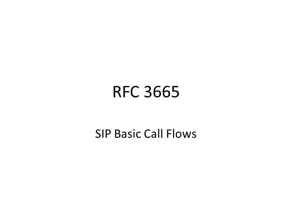RFC 3665 SIP Basic Call Flows