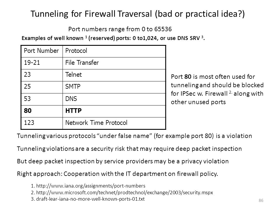 86 Tunneling for Firewall Traversal (bad or practical idea?) 1. http://www.iana.org/assignments/port-numbers 2. http://www.microsoft.com/technet/prodt