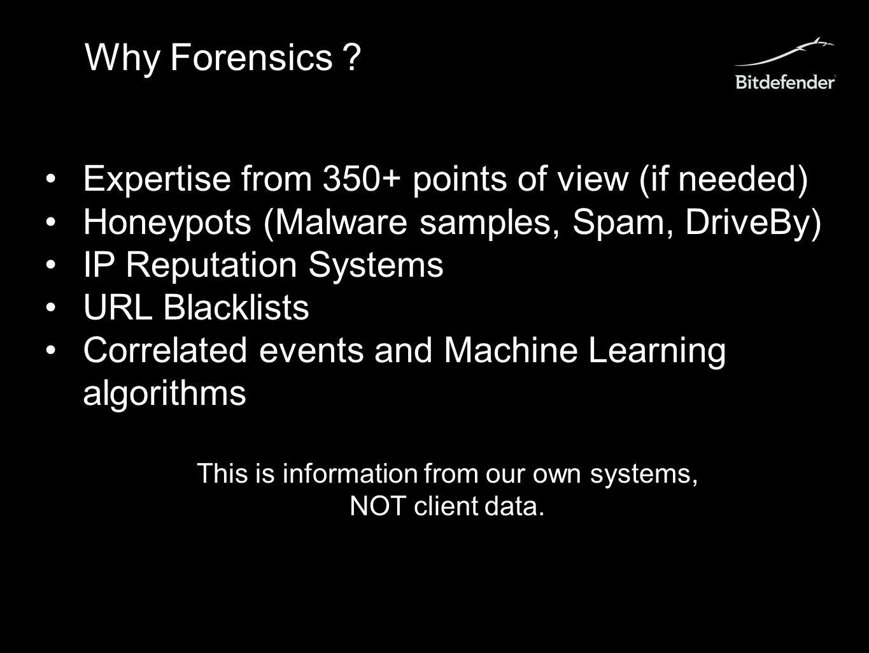 Why Forensics .
