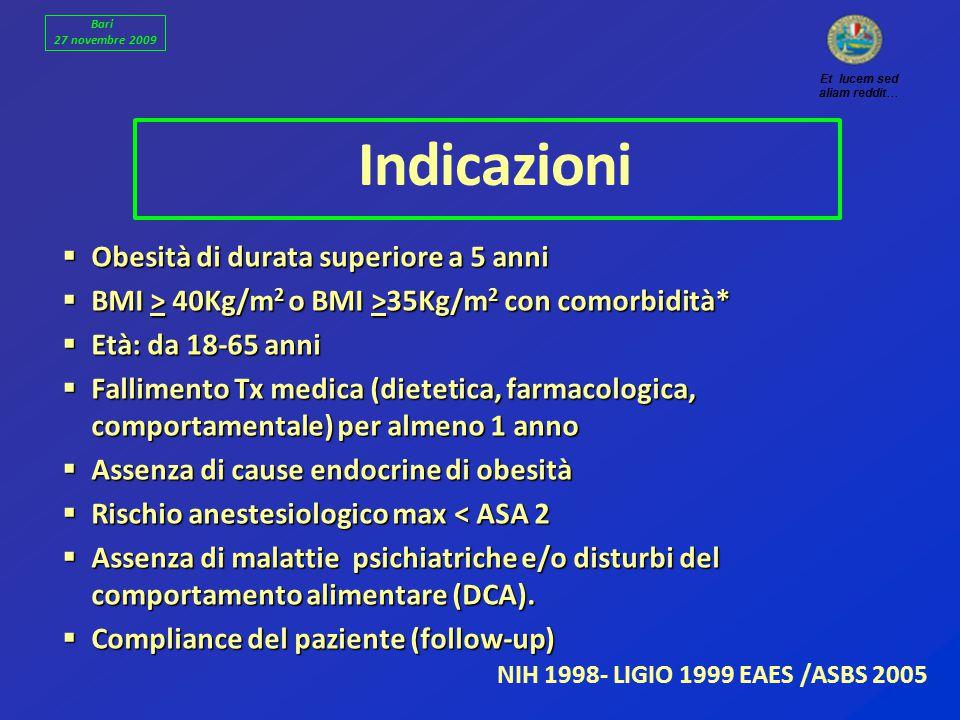  Obesità di durata superiore a 5 anni  BMI > 40Kg/m 2 o BMI >35Kg/m 2 con comorbidità*  Età: da 18-65 anni  Fallimento Tx medica (dietetica, farmacologica, comportamentale) per almeno 1 anno  Assenza di cause endocrine di obesità  Rischio anestesiologico max < ASA 2  Assenza di malattie psichiatriche e/o disturbi del comportamento alimentare (DCA).