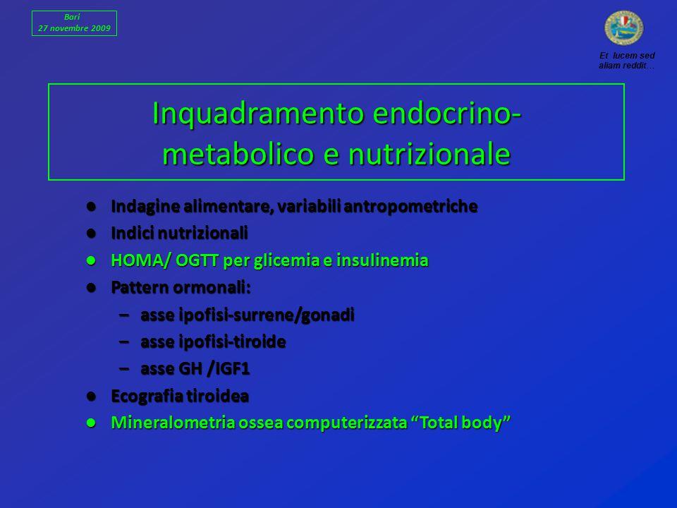 Inquadramento endocrino- metabolico e nutrizionale Indagine alimentare, variabili antropometriche Indagine alimentare, variabili antropometriche Indici nutrizionali Indici nutrizionali HOMA/ OGTT per glicemia e insulinemia HOMA/ OGTT per glicemia e insulinemia Pattern ormonali: Pattern ormonali: –asse ipofisi-surrene/gonadi –asse ipofisi-tiroide –asse GH /IGF1 Ecografia tiroidea Ecografia tiroidea Mineralometria ossea computerizzata Total body Mineralometria ossea computerizzata Total body Et lucem sed aliam reddit… Bari 27 novembre 2009