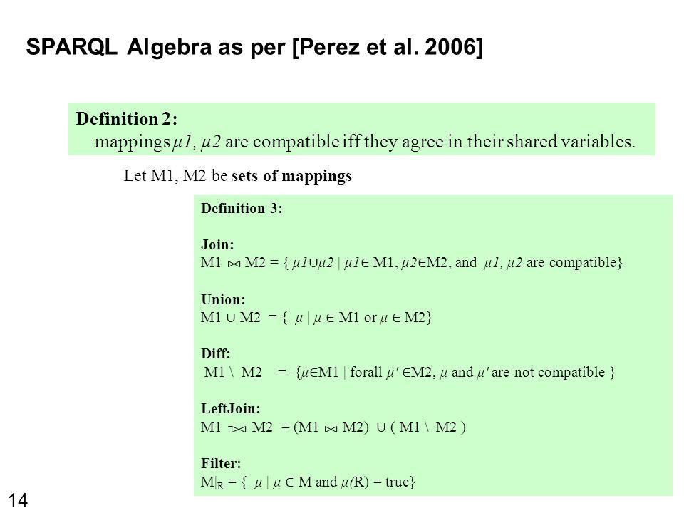 SPARQL Algebra as per [Perez et al.