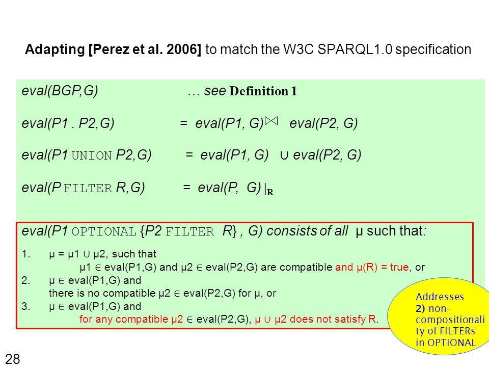 eval(BGP,G) … see Definition 1 eval(P1.