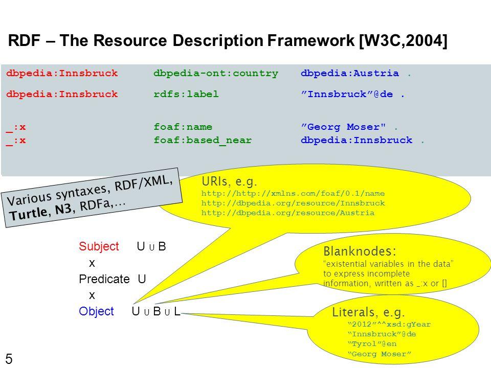RDF – Adoption 6 Linking Open Data cloud diagram, by Richard Cyganiak and Anja Jentzsch.