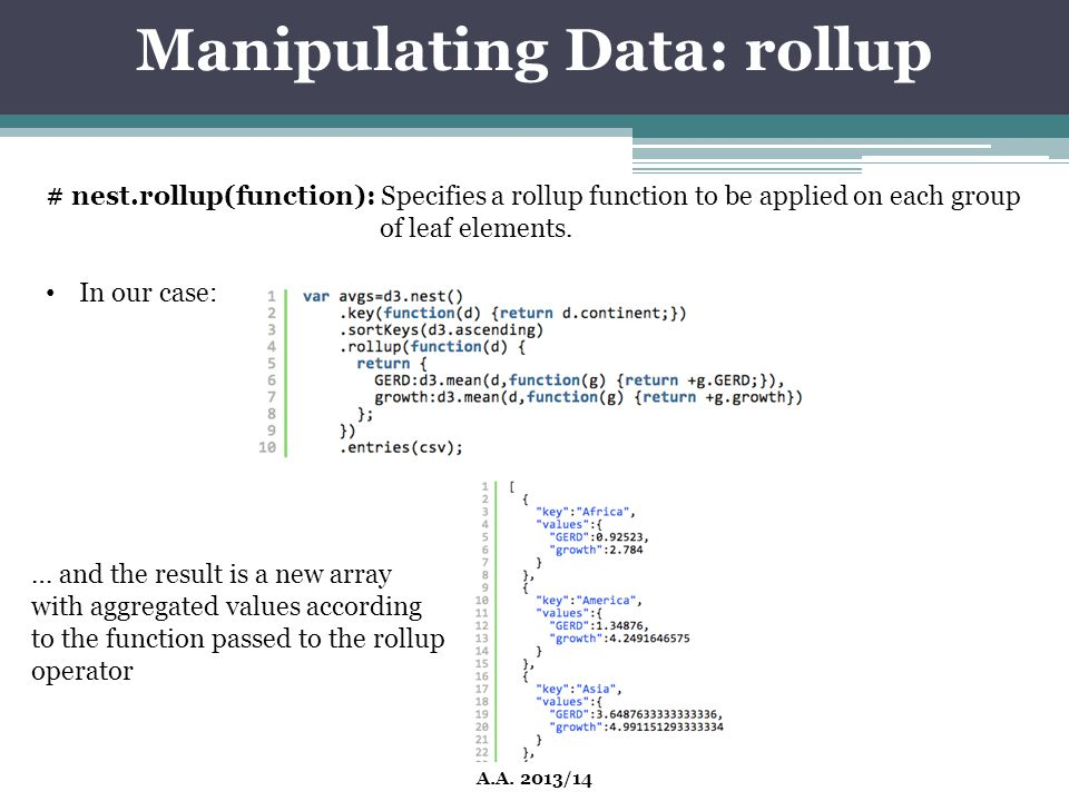 Manipulating Data: rollup A.A.