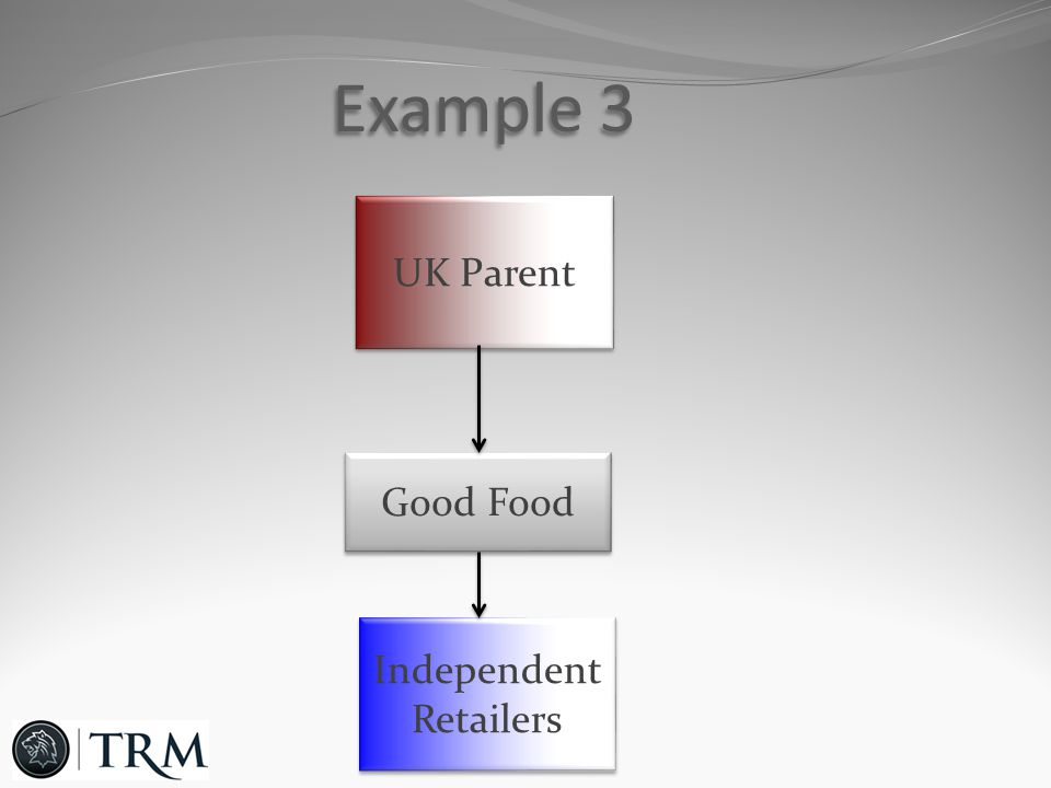 Example 3 Good Food Independent Retailers UK Parent