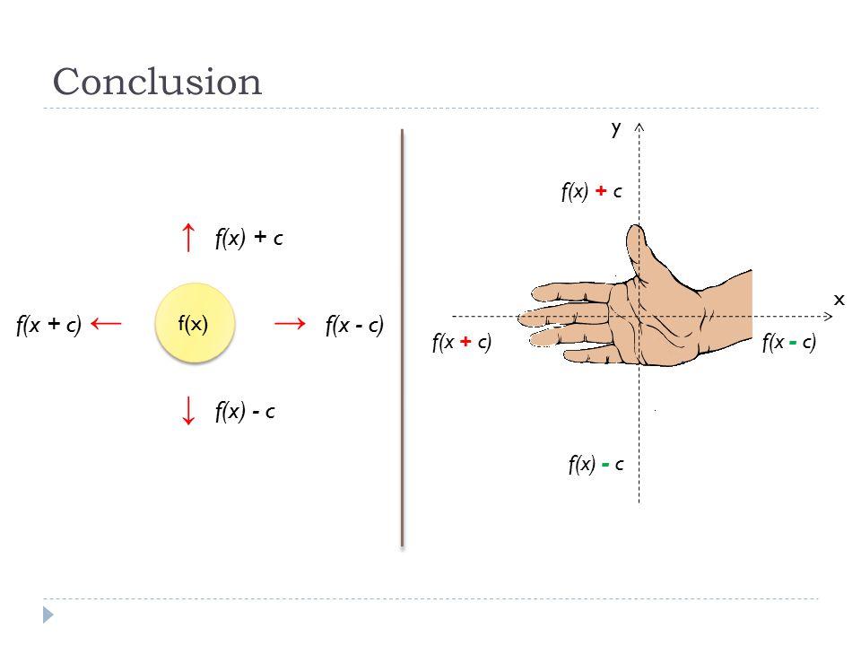 Conclusion f(x + c) ← → f(x - c) ↑ f(x) + c ↓ f(x) - c f(x) x y f(x) + c f(x) - c f(x + c)f(x - c)