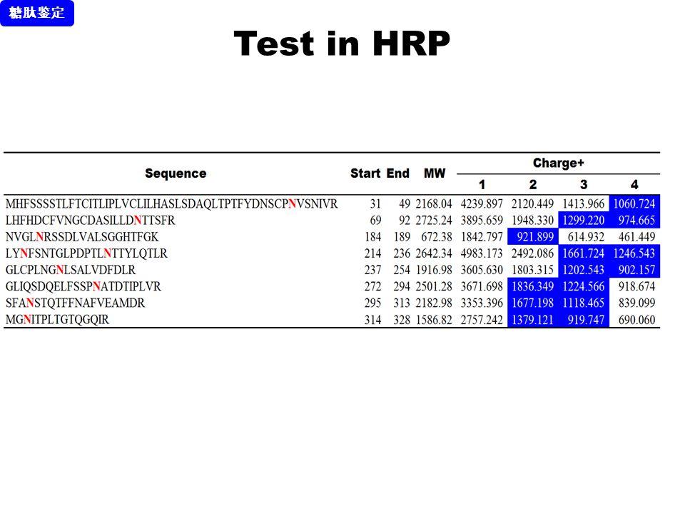 Test in HRP 糖肽鉴定