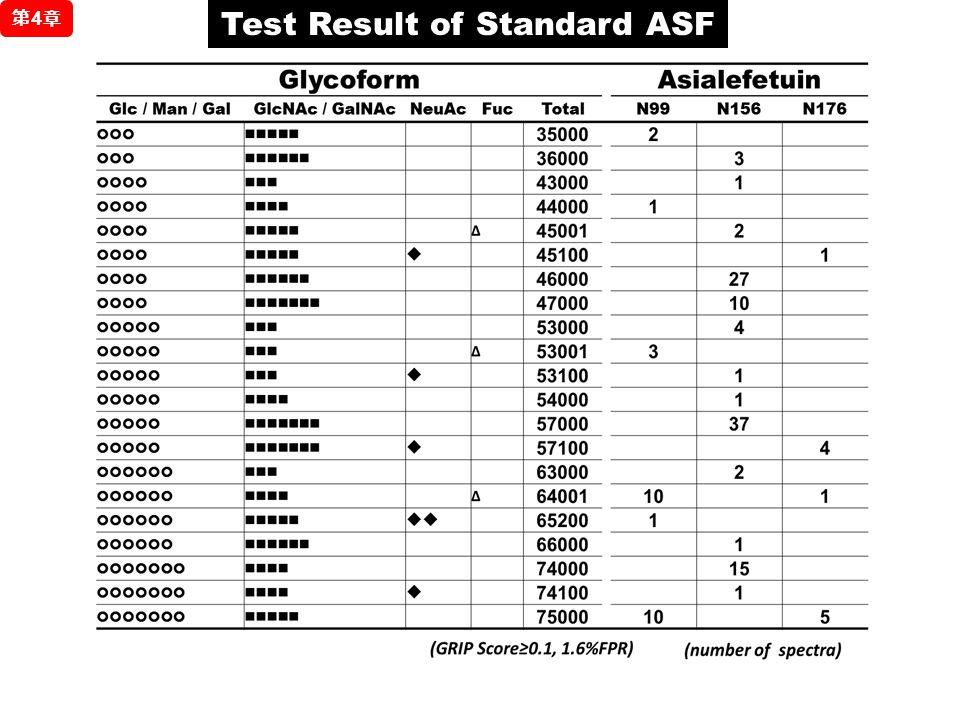 第4章第4章 Test Result of Standard ASF