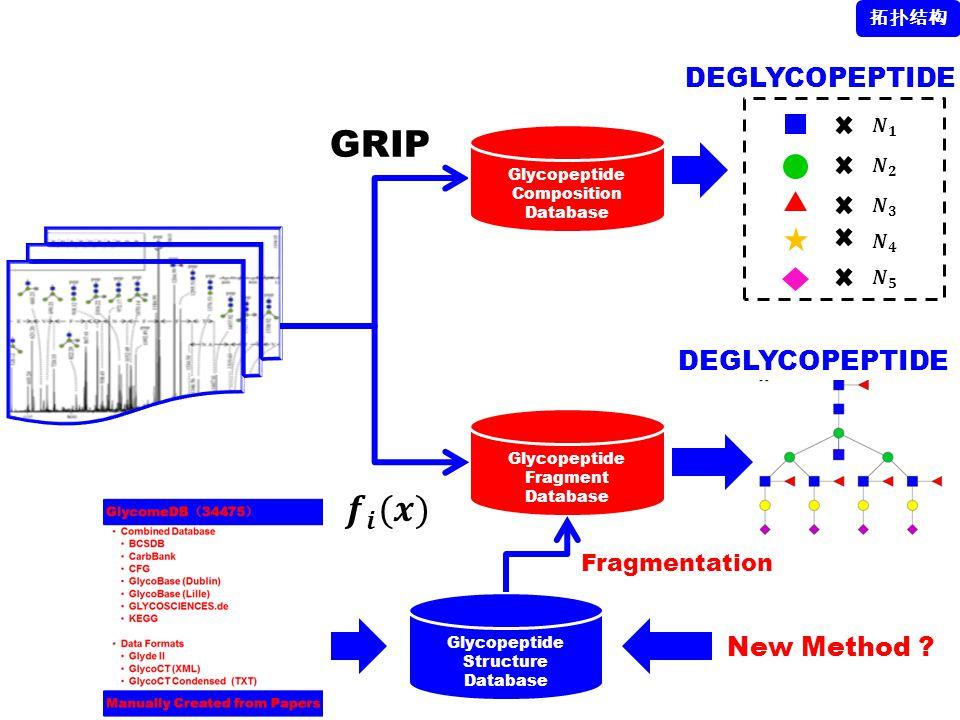GRIP Glycopeptide Composition Database Glycopeptide Fragment Database 拓扑结构 DEGLYCOPEPTIDE Glycopeptide Structure Database Fragmentation New Method ?