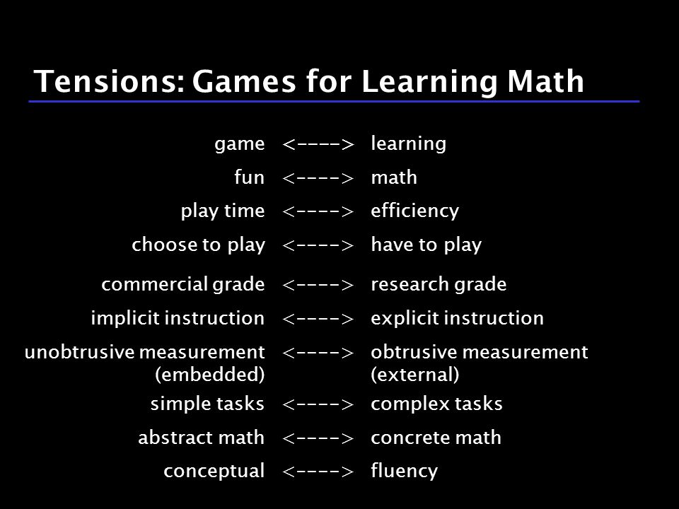 10 / 9 Tensions: Games for Learning Math game learning fun math play time efficiency choose to play have to play commercial grade research grade implicit instruction explicit instruction unobtrusive measurement (embedded) obtrusive measurement (external) simple tasks complex tasks abstract math concrete math conceptual fluency