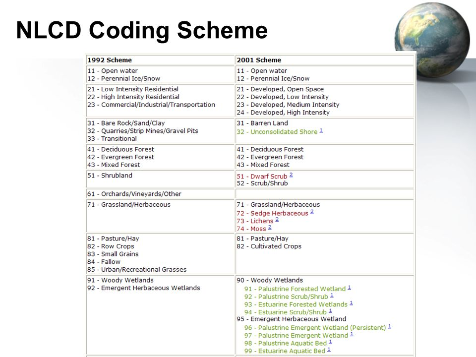 NLCD Coding Scheme 11 - Open water 12 - Perennial Ice/Snow 21 - Low Intensity Residential 22 - High Intensity Residential 23 - Commercial/Industrial/Transportation 31 - Bare Rock/Sand/Clay 32 - Quarries/Strip Mines/Gravel Pits 33 - Transitional 41 - Deciduous Forest 42 - Evergreen Forest 43 - Mixed Forest 51 - Shrubland 61 - Orchards/Vineyards/Other 71 - Grassland/Herbaceous 81 - Pasture/Hay 82 - Row Crops 83 - Small Grains 84 - Fallow 85 - Urban/Recreational Grasses 91 - Woody Wetlands 92 - Emergent Herbaceous Wetlands