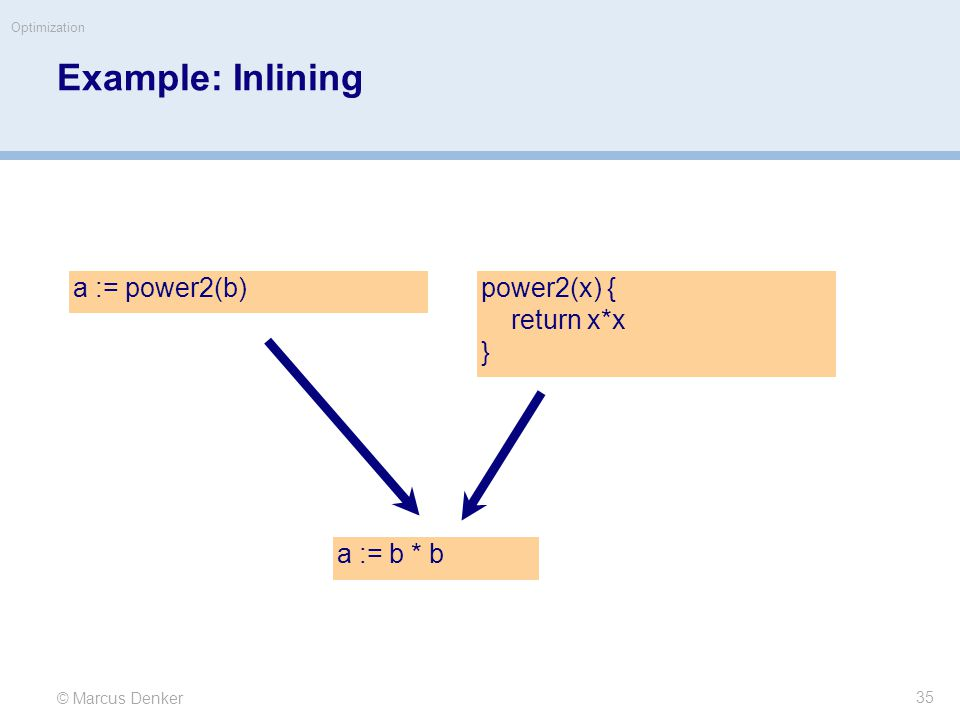 © Marcus Denker Optimization Example: Inlining a := power2(b)power2(x) { return x*x } a := b * b 35