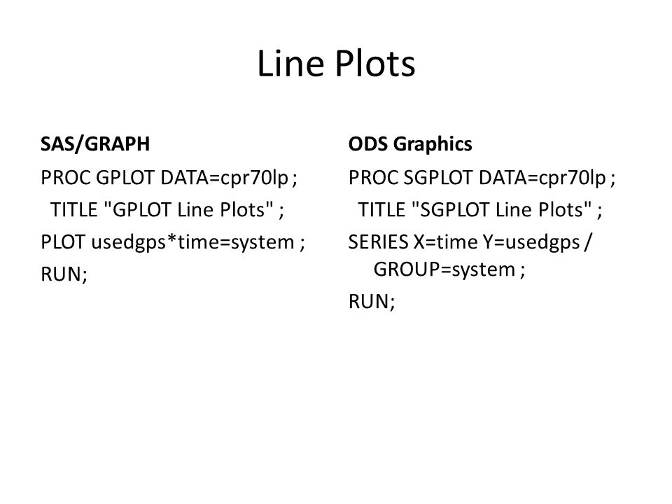 SAS/GRAPH PROC GPLOT DATA=cpr70lp ; TITLE GPLOT Line Plots ; PLOT usedgps*time=system ; RUN; ODS Graphics PROC SGPLOT DATA=cpr70lp ; TITLE SGPLOT Line Plots ; SERIES X=time Y=usedgps / GROUP=system ; RUN;
