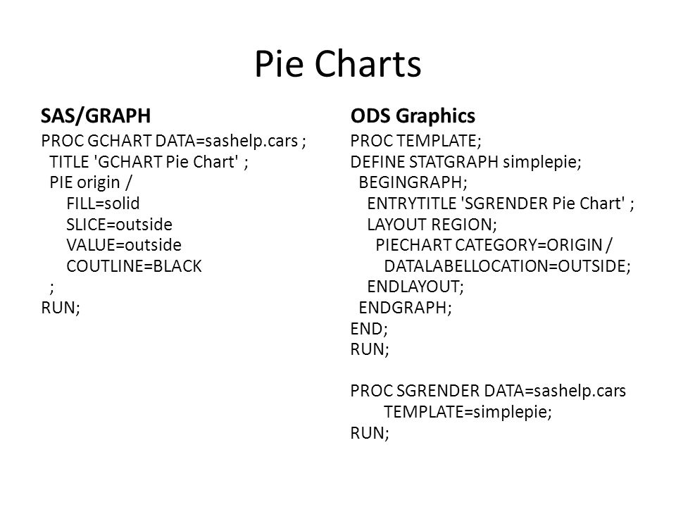SAS/GRAPH PROC GCHART DATA=sashelp.cars ; TITLE GCHART Pie Chart ; PIE origin / FILL=solid SLICE=outside VALUE=outside COUTLINE=BLACK ; RUN; ODS Graphics PROC TEMPLATE; DEFINE STATGRAPH simplepie; BEGINGRAPH; ENTRYTITLE SGRENDER Pie Chart ; LAYOUT REGION; PIECHART CATEGORY=ORIGIN / DATALABELLOCATION=OUTSIDE; ENDLAYOUT; ENDGRAPH; END; RUN; PROC SGRENDER DATA=sashelp.cars TEMPLATE=simplepie; RUN;
