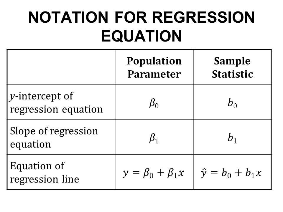 NOTATION FOR REGRESSION EQUATION Population Parameter Sample Statistic y-intercept of regression equation β0β0 b0b0 Slope of regression equation β1β1