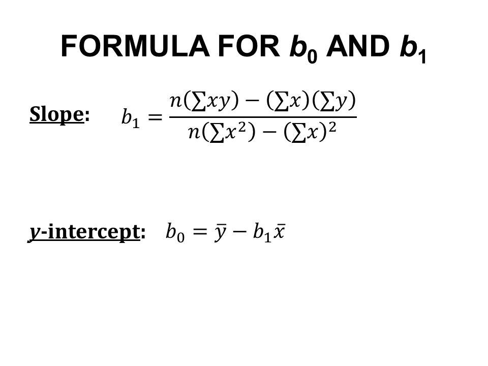 FORMULA FOR b 0 AND b 1 Slope: y-intercept: