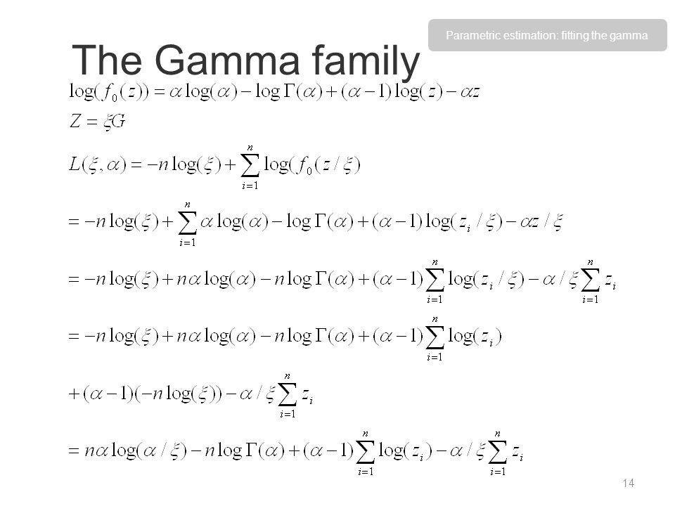 The Gamma family 14 Parametric estimation: fitting the gamma