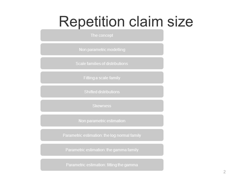 Repetition claim size 2 Skewness Parametric estimation: the log normal family Parametric estimation: the gamma family Shifted distributions Fitting a
