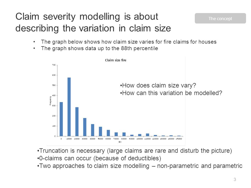 Claim severity modelling is about describing the variation in claim size 3 The graph below shows how claim size varies for fire claims for houses The