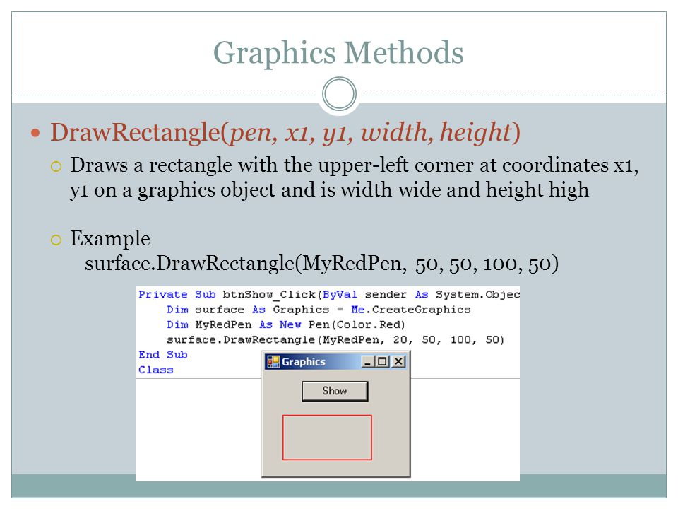 Graphics Methods DrawRectangle(pen, x1, y1, width, height)  Draws a rectangle with the upper-left corner at coordinates x1, y1 on a graphics object and is width wide and height high  Example surface.DrawRectangle(MyRedPen, 50, 50, 100, 50)