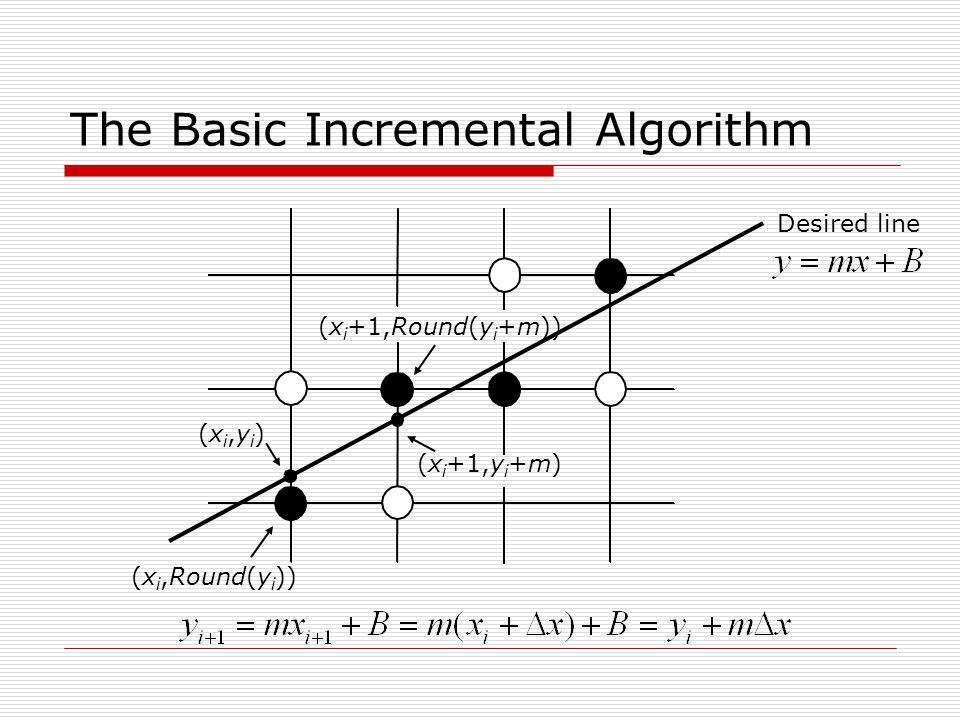 The Basic Incremental Algorithm void Line(int x0, int y0, int x1, int y1, value) { float dx = x1-x0, dy = y1-y0; float m = dy/dx; float y = y0; for (int x = x0; x <= x1; ++x) { WritePixel(x, round(y), value); y += m; }