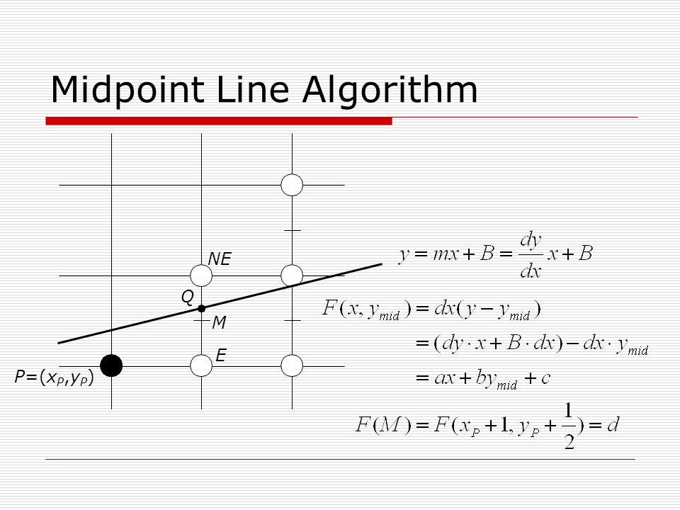 Midpoint Line Algorithm NE E P=(x P,y P ) oldnew