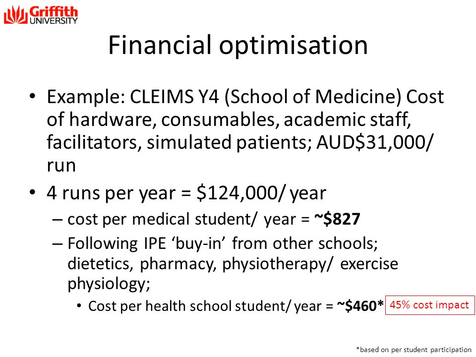 Financial optimisation Example: CLEIMS Y4 (School of Medicine) Cost of hardware, consumables, academic staff, facilitators, simulated patients; AUD$31