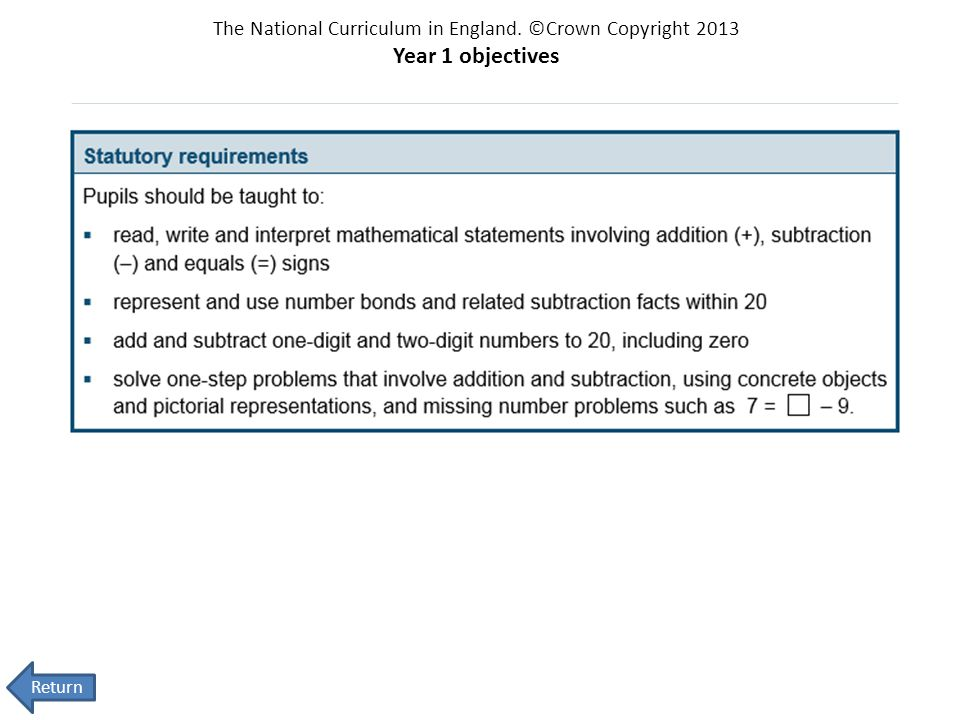 The National Curriculum in England. ©Crown Copyright 2013 Year 1 guidance Return