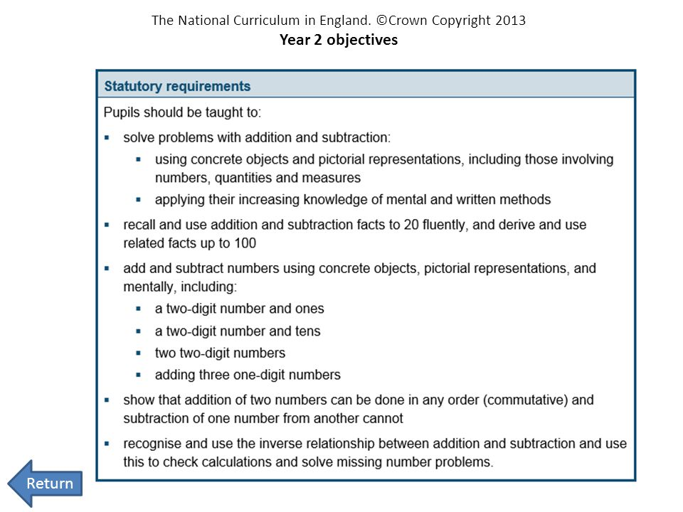 The National Curriculum in England. ©Crown Copyright 2013 Year 2 objectives Return