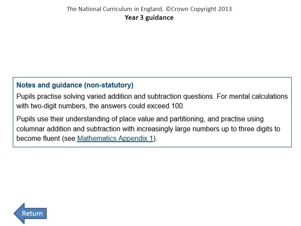 The National Curriculum in England. ©Crown Copyright 2013 Year 3 guidance Return