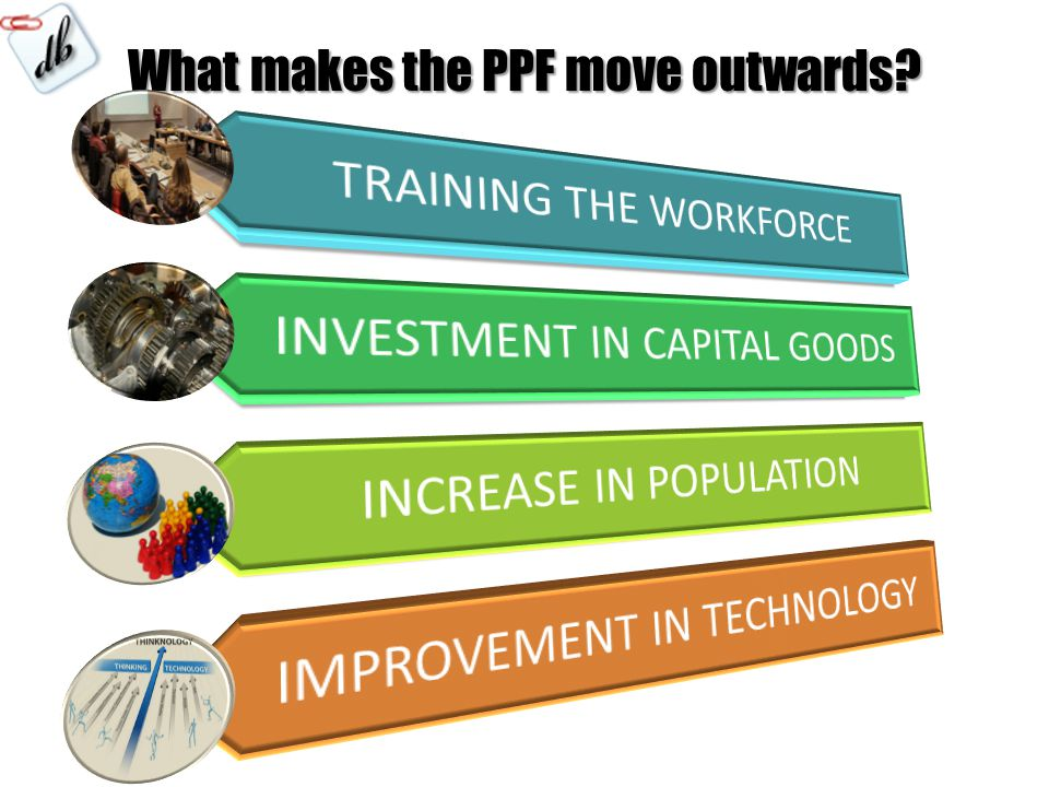 What makes the PPF move outwards