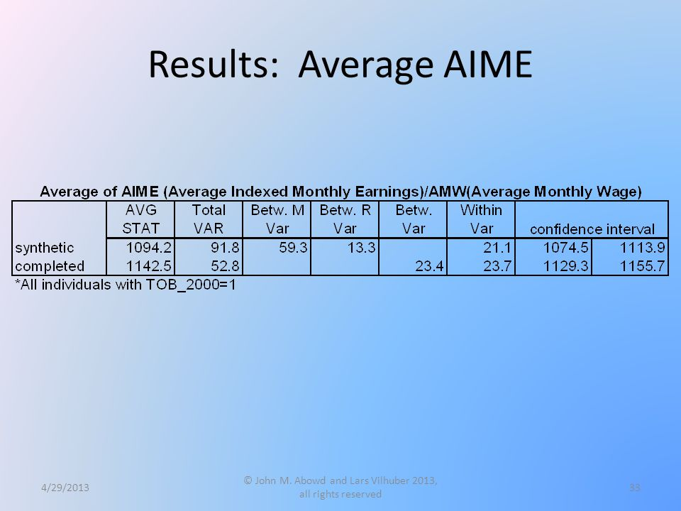 Results: Average AIME 4/29/2013 © John M. Abowd and Lars Vilhuber 2013, all rights reserved 33