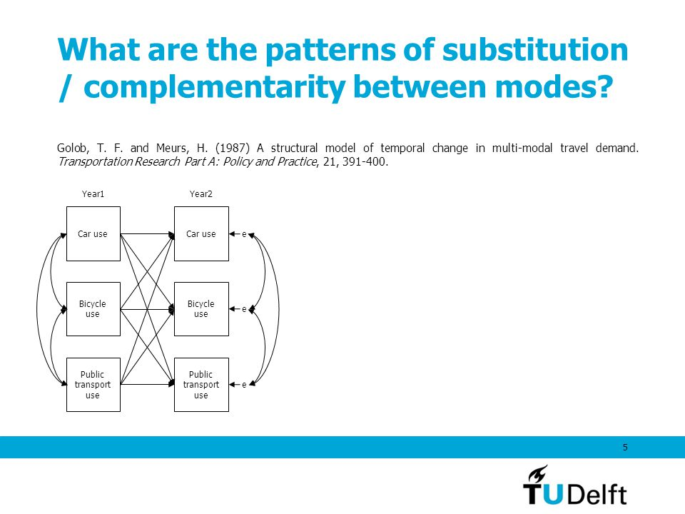 What are the patterns of substitution / complementarity between modes.