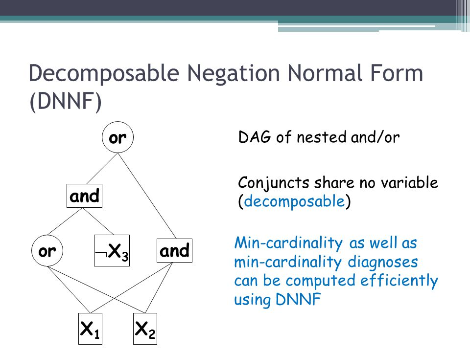 Decomposable Negation Normal Form (DNNF) DAG of nested and/or Conjuncts share no variable (decomposable) or and or and X3X3 X1X1 X2X2 Min-cardinality as well as min-cardinality diagnoses can be computed efficiently using DNNF