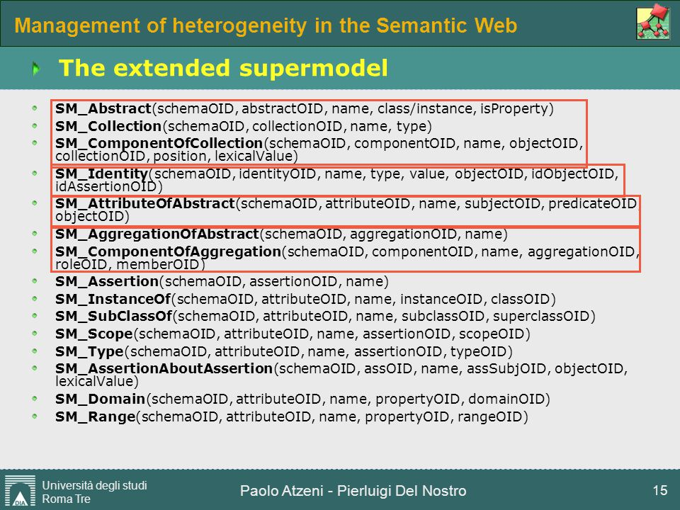 Management of heterogeneity in the Semantic Web Università degli studi Roma Tre Paolo Atzeni - Pierluigi Del Nostro 15 The extended supermodel SM_Abst
