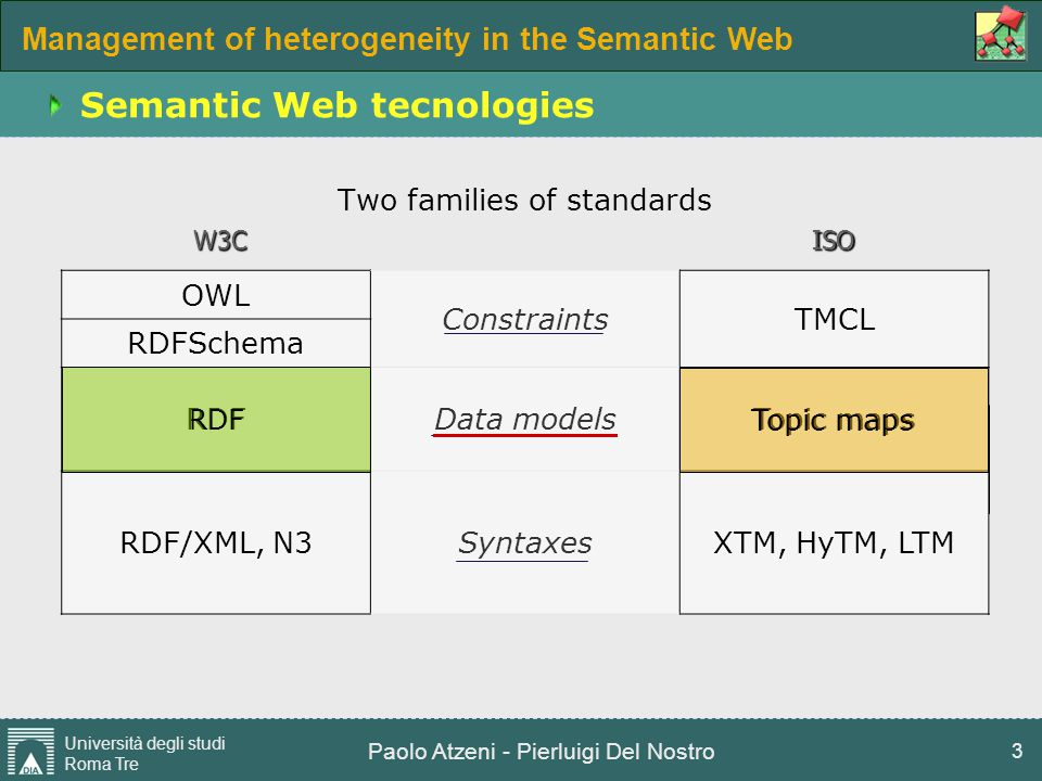 Management of heterogeneity in the Semantic Web Università degli studi Roma Tre Paolo Atzeni - Pierluigi Del Nostro 4 Outline 1)RDF and Topic maps : what they share 2)RDF definition 3)Topic maps definition 4)RDF vs Topic maps : differences 5)Model independent approach Meta-constructs Super model Translation process