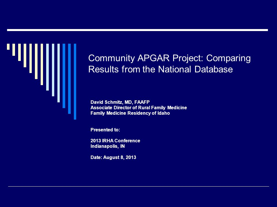 Community APGAR Project: Comparing Results from the National Database David Schmitz, MD, FAAFP Associate Director of Rural Family Medicine Family Medicine Residency of Idaho Presented to: 2013 IRHA Conference Indianapolis, IN Date: August 8, 2013