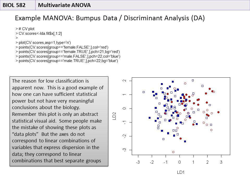 Example MANOVA: Bumpus Data / Discriminant Analysis (DA) BIOL 582Multivariate ANOVA > # CV plot > CV.scores<-lda.fit$x[,1:2] > > plot(CV.scores,asp=1,type= n ) > points(CV.scores[group== female.FALSE ,],col= red ) > points(CV.scores[group== female.TRUE ,],pch=21,bg= red ) > points(CV.scores[group== male.FALSE ,],pch=22,col= blue ) > points(CV.scores[group== male.TRUE ,],pch=22,bg= blue ) The reason for low classification is apparent now.
