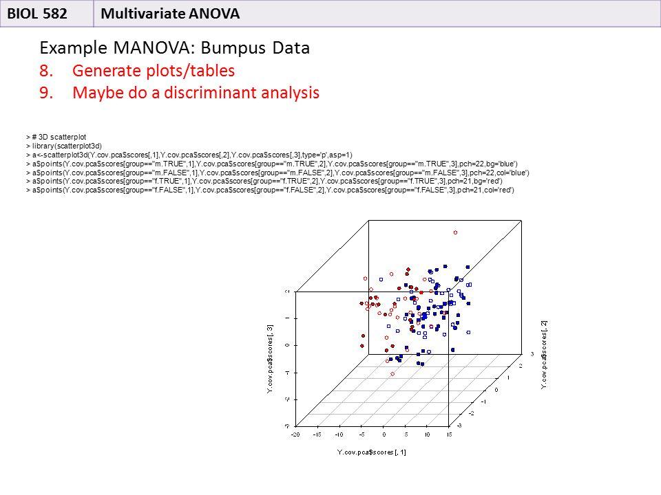 Example MANOVA: Bumpus Data 8.Generate plots/tables 9.Maybe do a discriminant analysis BIOL 582Multivariate ANOVA > # 3D scatterplot > library(scatterplot3d) > a<-scatterplot3d(Y.cov.pca$scores[,1],Y.cov.pca$scores[,2],Y.cov.pca$scores[,3],type= p ,asp=1) > a$points(Y.cov.pca$scores[group== m.TRUE ,1],Y.cov.pca$scores[group== m.TRUE ,2],Y.cov.pca$scores[group== m.TRUE ,3],pch=22,bg= blue ) > a$points(Y.cov.pca$scores[group== m.FALSE ,1],Y.cov.pca$scores[group== m.FALSE ,2],Y.cov.pca$scores[group== m.FALSE ,3],pch=22,col= blue ) > a$points(Y.cov.pca$scores[group== f.TRUE ,1],Y.cov.pca$scores[group== f.TRUE ,2],Y.cov.pca$scores[group== f.TRUE ,3],pch=21,bg= red ) > a$points(Y.cov.pca$scores[group== f.FALSE ,1],Y.cov.pca$scores[group== f.FALSE ,2],Y.cov.pca$scores[group== f.FALSE ,3],pch=21,col= red )