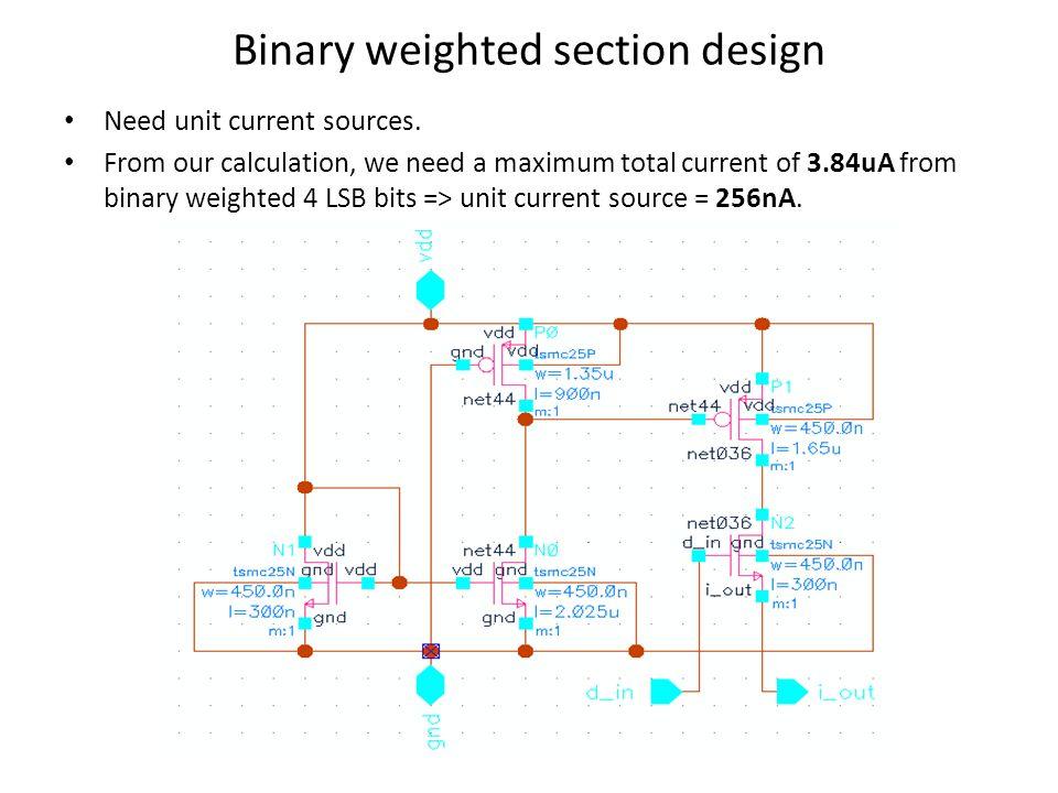 Binary weighted section design 4 bit LSB binary encoder