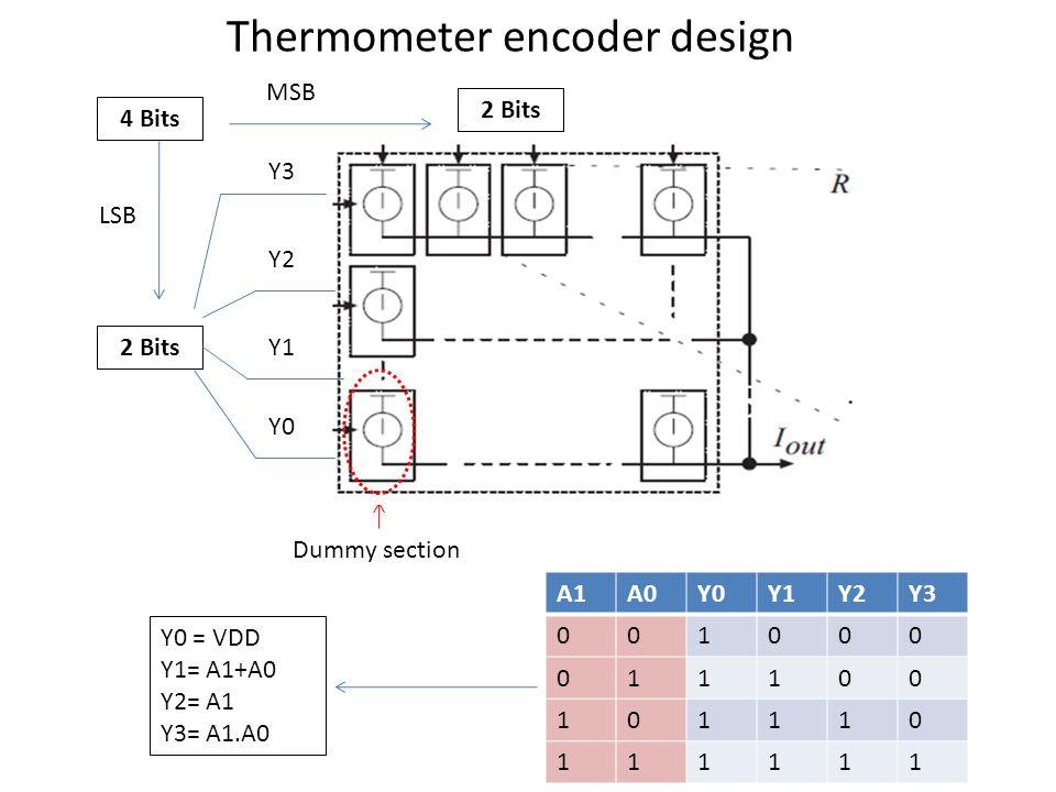 Thermometer encoder design A0A1 Y1 Y2 Y3