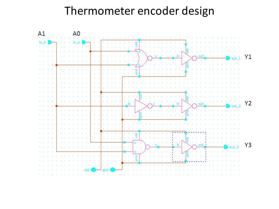 Thermometer encoder simulation result A1 A0 Y1 Y2 Y3